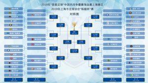 Chen Yi Cup 2019